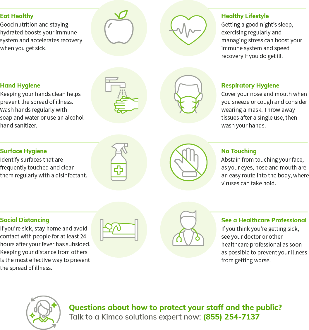 Respiratory illness prevention infographic